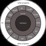 kernel_netbook
