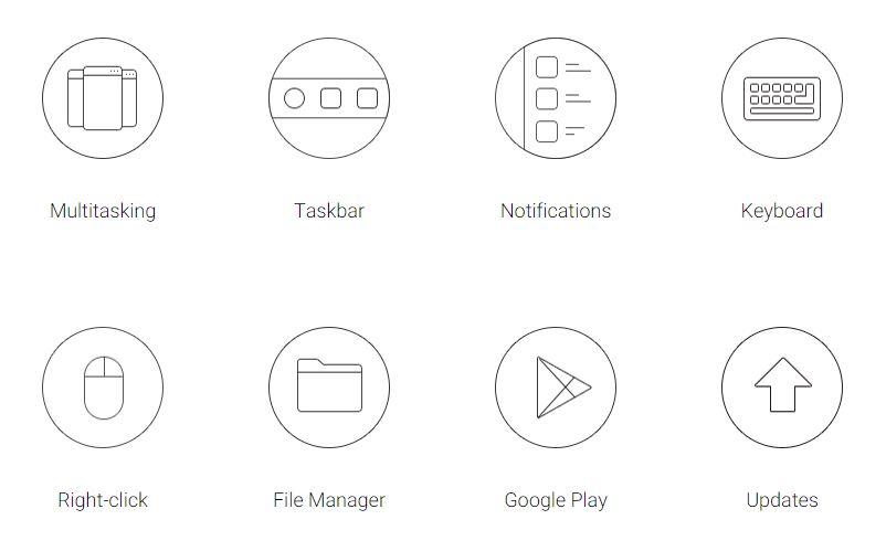 funcionalidades-Remix OS